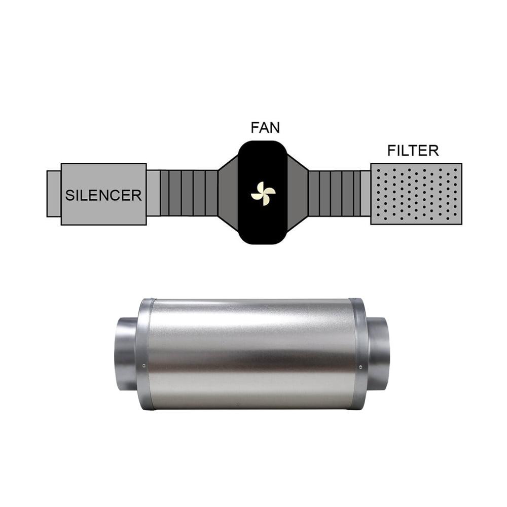 Hydroponics-Inline silencer 3